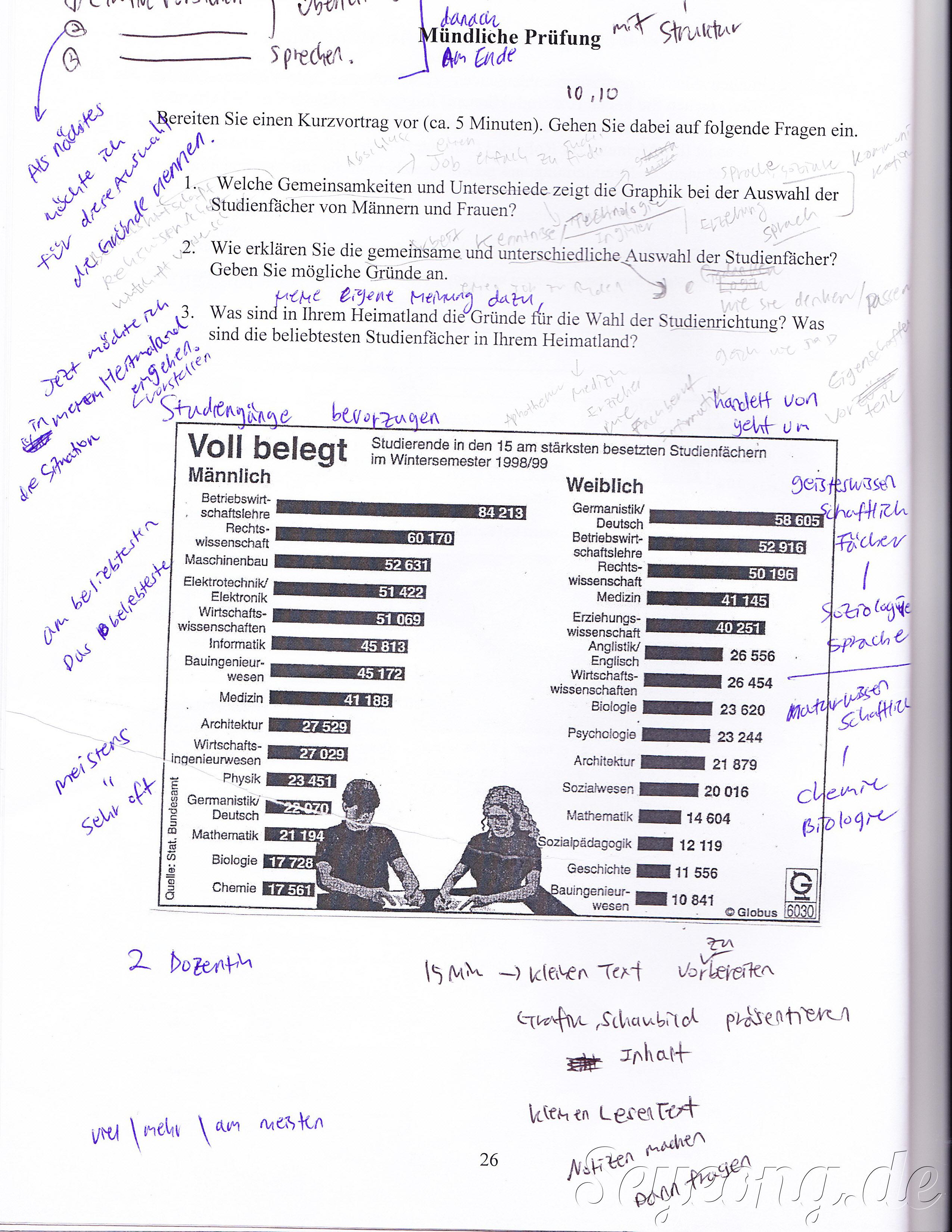 Dkfa Munchen Wie Sieht Die Dsh Aus Deutsch Lernen In 8